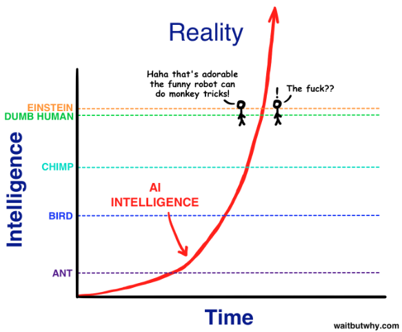 The learning exponential